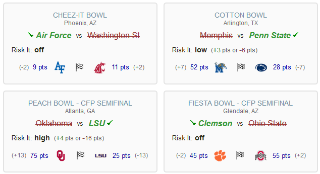 College football bowl games pool pick'em page